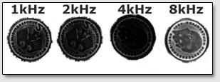 Свечение монет при разной частоте (контактная ч/б фотография)