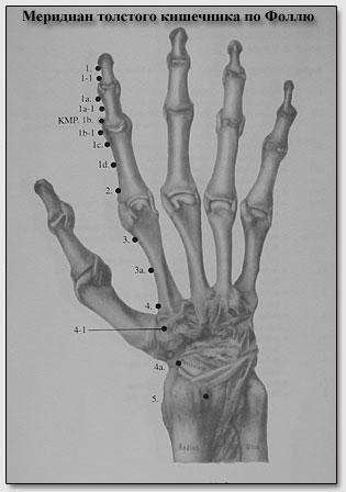 Послеоперационный период после удаления косточки на ноге
