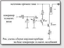 Фото. 1. Схема сборки кирлиан-прибора на базе лабораторного генератора электромагнитных колебаний.